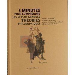 Les 50 plus grandes théories philosophiques - 3 minutes pour comprendre
