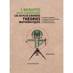 Les 50 plus grandes théories Mathématiques - 3 minutes pour comprendre