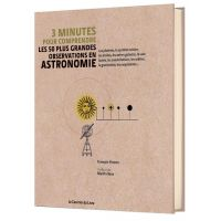 Les 50 plus grandes découvertes en Astronomie - 3 minutes pour comprendre