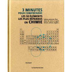 Les 50 éléments les plus répandus en Chimie - 3 minutes pour comprendre