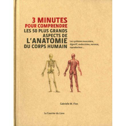 Les 50 plus grands aspects de l'anatomie du corps humain - 3 minutes pour comprendre