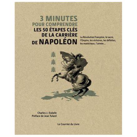 3 minutes pour comprendre les 50 étapes clés de la carrière de Napoleon