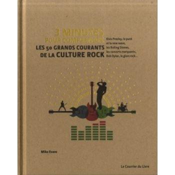 3 minutes pour comprendre les 50 grands courants de la culture rock